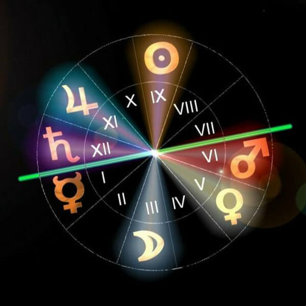 дома астрология