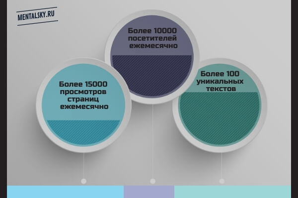 mentalsky.ru